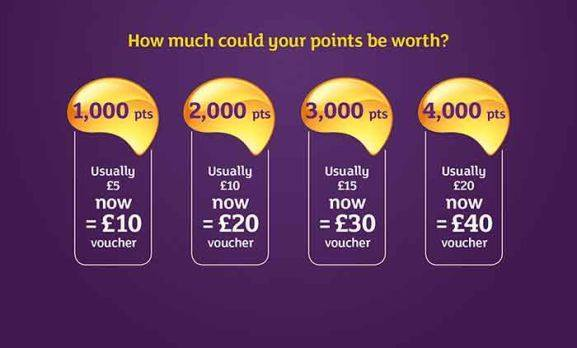 nectar points double up